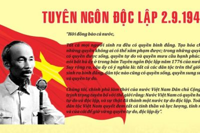 [Audio] Tuyên ngôn độc lập nước Việt Nam dân chủ cộng hòa