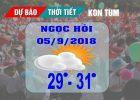 Kon Tum: Dự báo thời tiết phục vụ lễ khai giảng năm học mới 2018