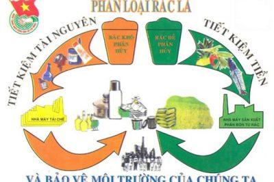 Quản lý chất thải rắn trong trường học