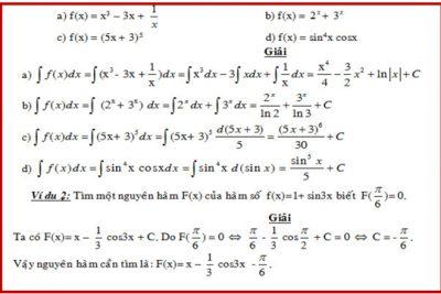Tại sao chúng ta phải khổ học nhiều toán đến thế?