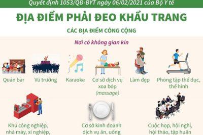 Hướng dẫn đeo khẩu trang phòng chống dịch COVID-19 nơi công cộng trên địa bàn tỉnh Kon Tum